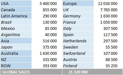 CSPC Ed Sheeran album sales by country