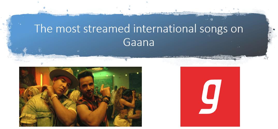 The most streamed international songs on Gaana
