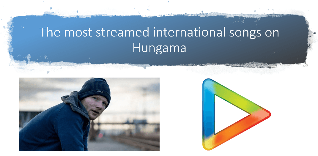 The most streamed international songs on Hungama