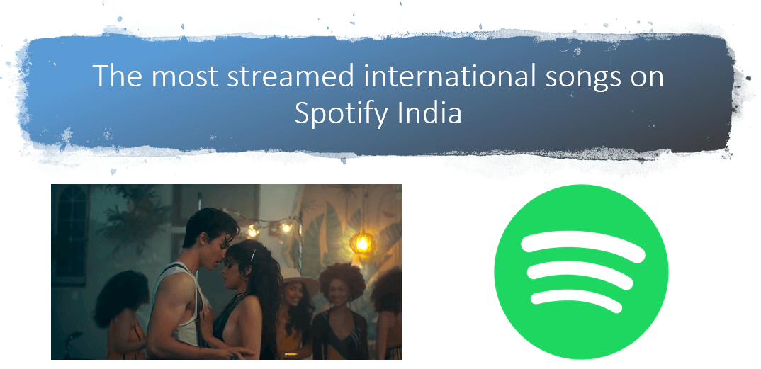 The most streamed international songs on Spotify India