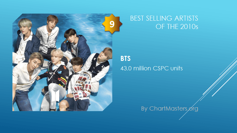 Best selling artists of the 2010s BTS