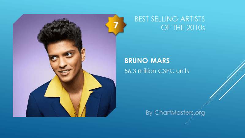 Best selling artists of the 2010s Bruno Mars