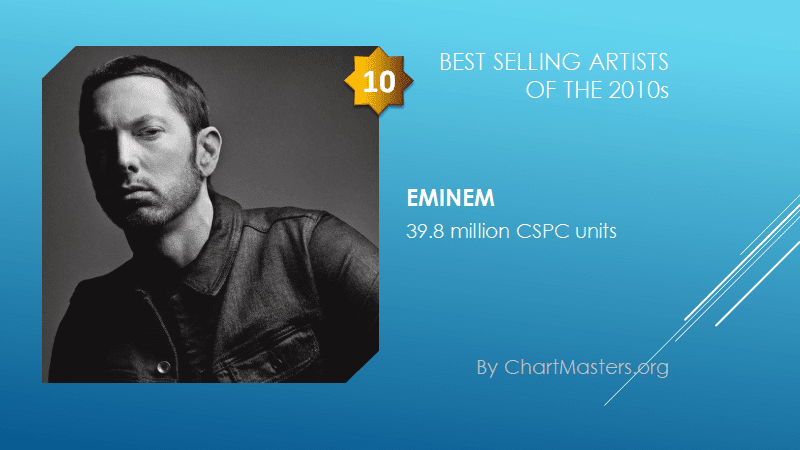 Best selling artists of the 2010s Eminem