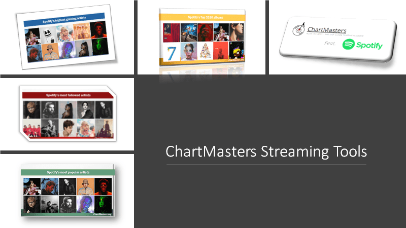 ChartMasters Streaming Tools