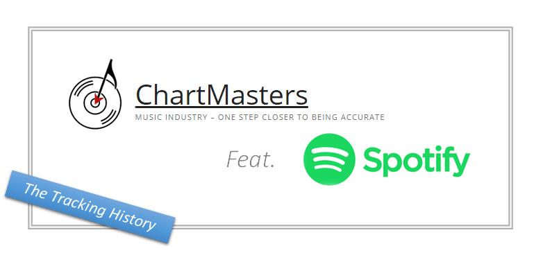 Spotify artist spotlight tracking history