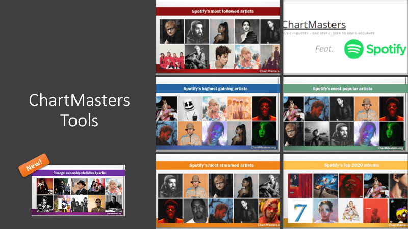 ChartMasters Spotify and Discogs tools