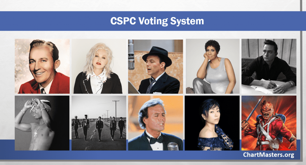 CSPC Voting System
